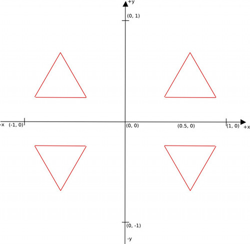 Equilateral triangles different positions and orientations
