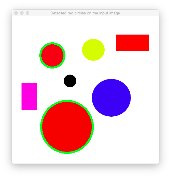 Circles and rectangles detected red circles