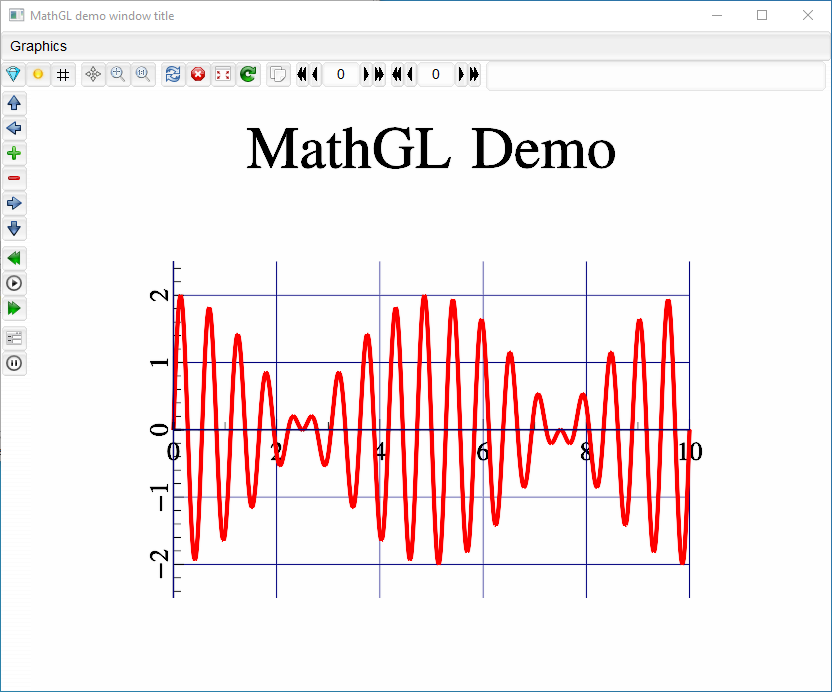 MathGL Demo two dimensional wave curve function